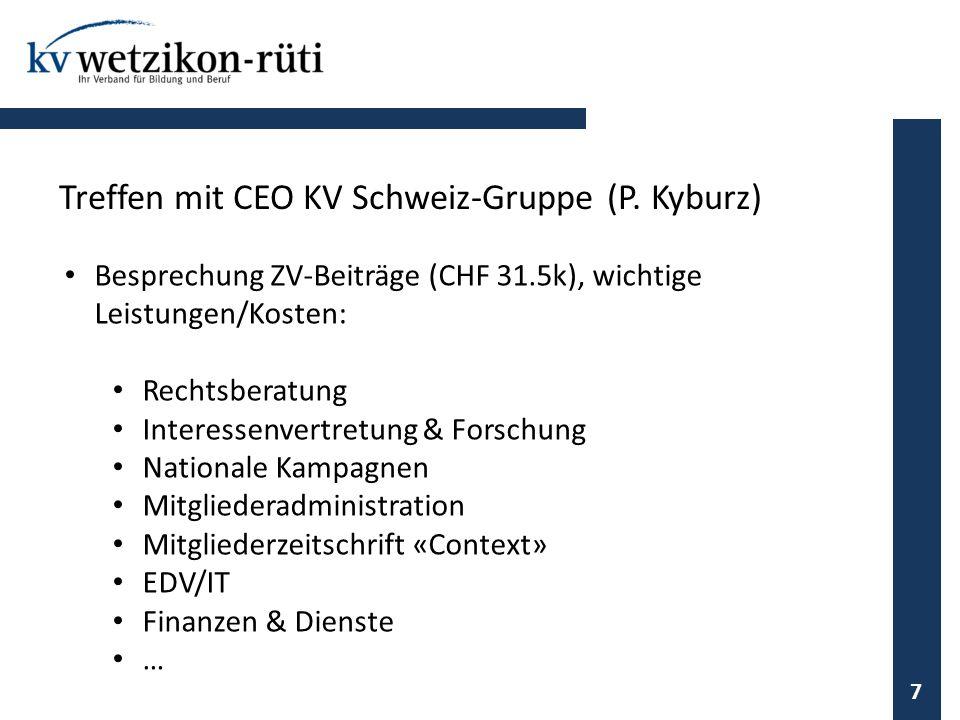 Besprechung ZV-Beiträge (CHF 31.5k), wichtige Leistungen/Kosten: Rechtsberatung Interessenvertretung & Forschung Nationale Kampagnen Mitgliederadminis
