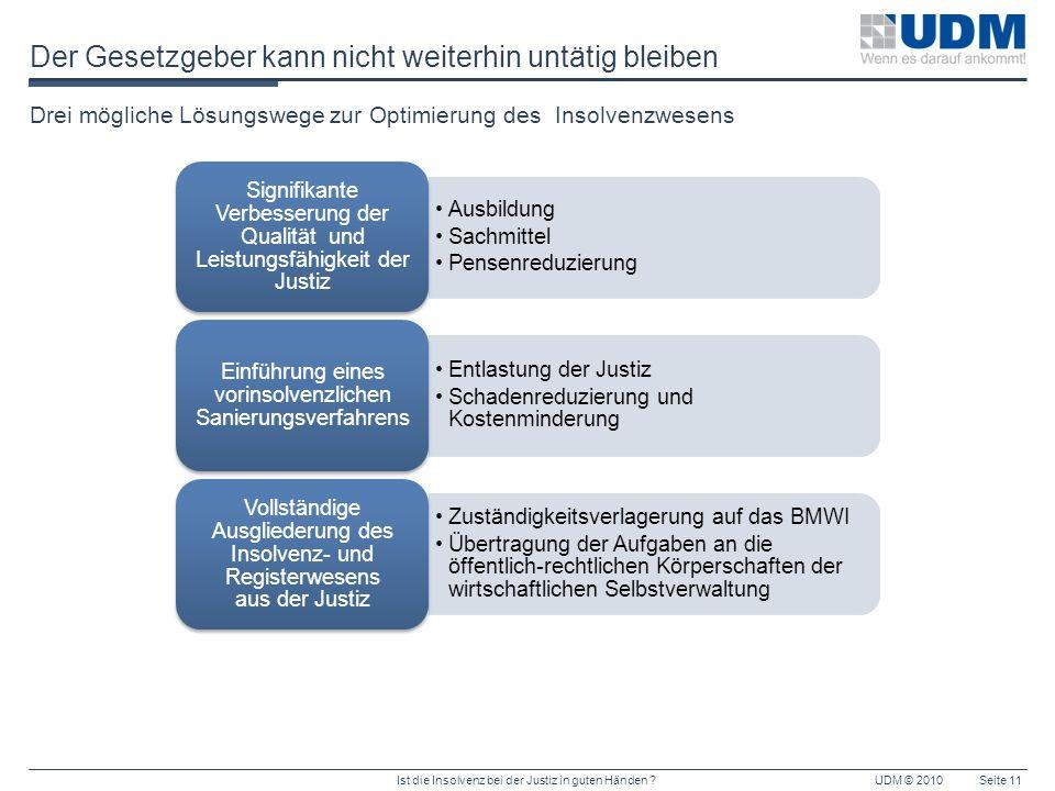 Ist die Insolvenz bei der Justiz in guten Händen ?UDM © 2010Seite 11 Der Gesetzgeber kann nicht weiterhin untätig bleiben Drei mögliche Lösungswege zu