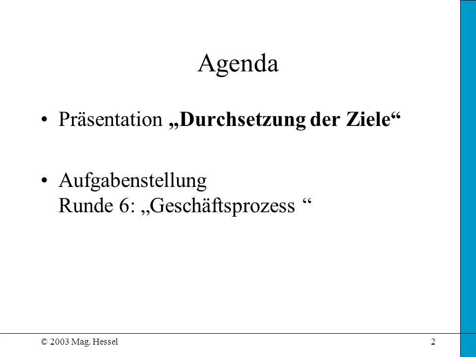 © 2003 Mag. Hessel2 Agenda Präsentation Durchsetzung der Ziele Aufgabenstellung Runde 6: Geschäftsprozess