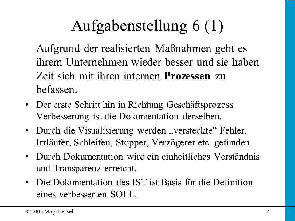 © 2003 Mag. Hessel4 Aufgabenstellung 6 (1) Aufgrund der realisierten Maßnahmen geht es ihrem Unternehmen wieder besser und sie haben Zeit sich mit ihr