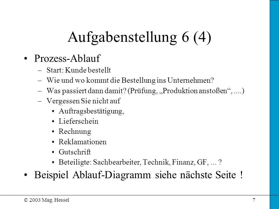 © 2003 Mag. Hessel7 Aufgabenstellung 6 (4) Prozess-Ablauf –Start: Kunde bestellt –Wie und wo kommt die Bestellung ins Unternehmen? –Was passiert dann