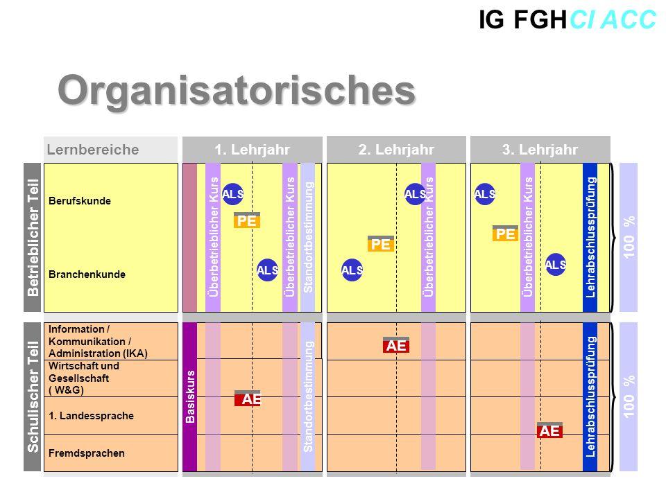 IG FGHCI ACCOrganisatorisches Lernbereiche Berufskunde Branchenkunde Betrieblicher Teil Information / Kommunikation / Administration (IKA) Wirtschaft