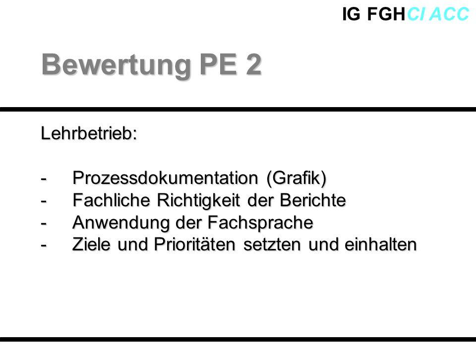IG FGHCI ACCLehrbetrieb: -Prozessdokumentation (Grafik) -Fachliche Richtigkeit der Berichte -Anwendung der Fachsprache -Ziele und Prioritäten setzten