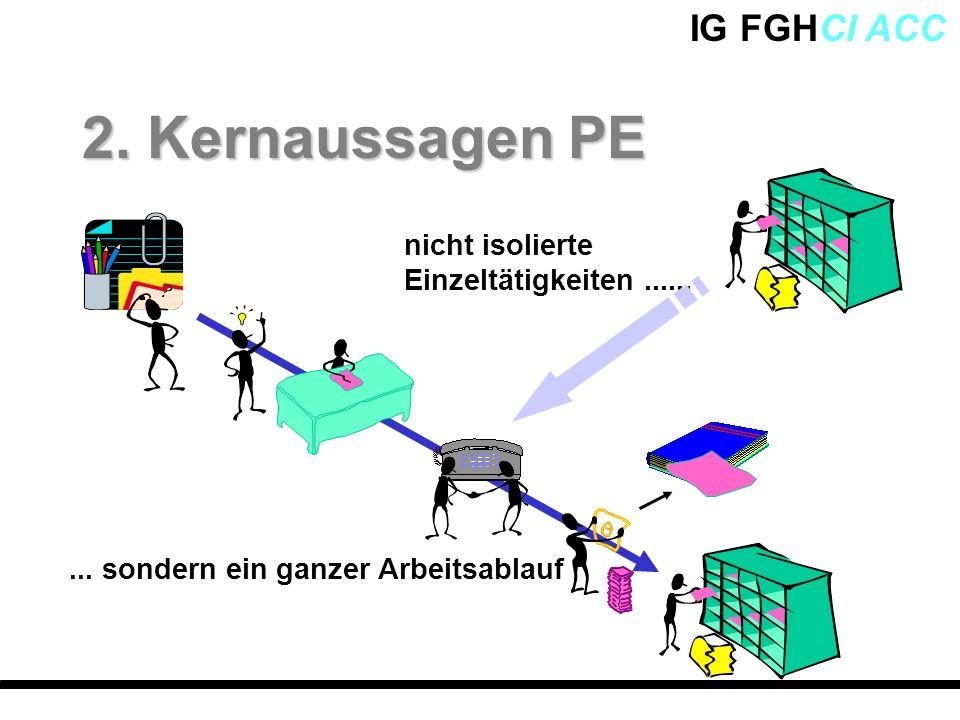 IG FGHCI ACC 2. Kernaussagen PE nicht isolierte Einzeltätigkeiten......... sondern ein ganzer Arbeitsablauf