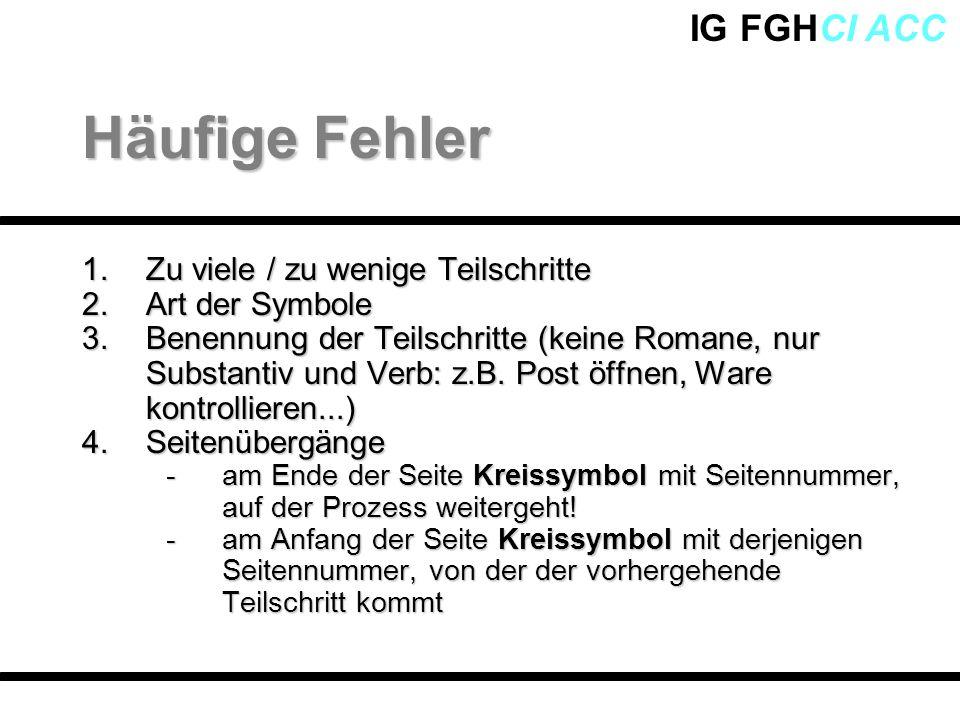 IG FGHCI ACC 1.Zu viele / zu wenige Teilschritte 2.Art der Symbole 3.Benennung der Teilschritte (keine Romane, nur Substantiv und Verb: z.B. Post öffn