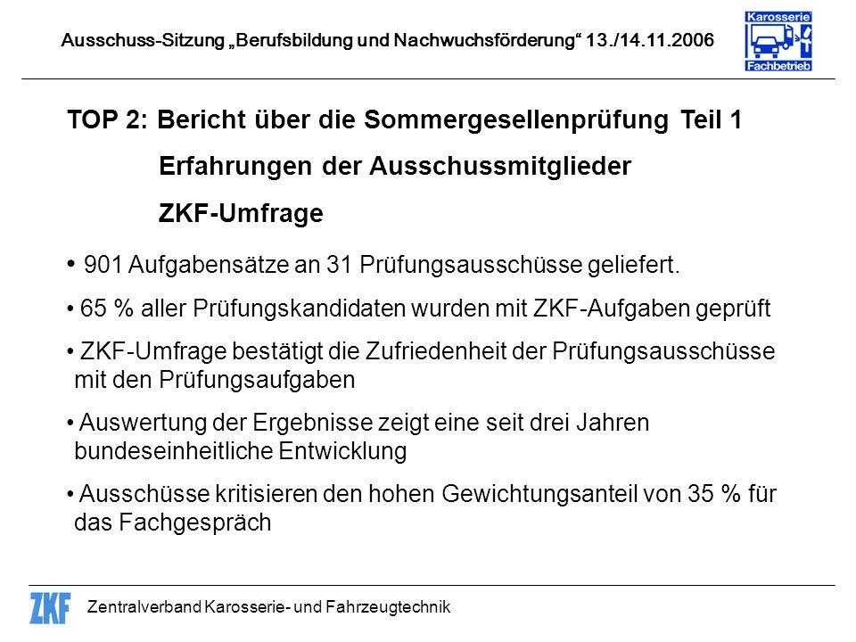 Zentralverband Karosserie- und Fahrzeugtechnik TOP 2: Bericht über die Sommergesellenprüfung Teil 1 Erfahrungen der Ausschussmitglieder ZKF-Umfrage 901 Aufgabensätze an 31 Prüfungsausschüsse geliefert.
