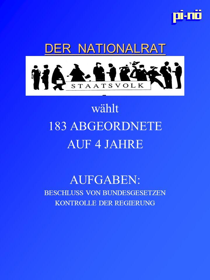 DER NATIONALRAT STAATSVOLK wählt 183 ABGEORDNETE AUF 4 JAHRE AUFGABEN: BESCHLUSS VON BUNDESGESETZEN KONTROLLE DER REGIERUNG