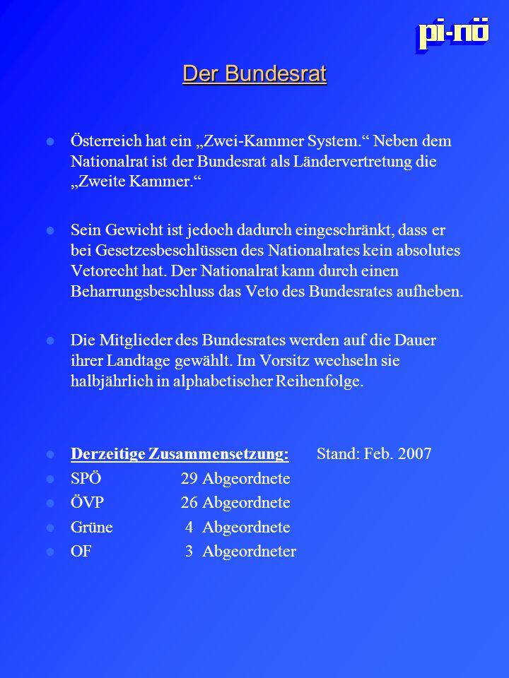 Der Bundesrat Österreich hat ein Zwei-Kammer System. Neben dem Nationalrat ist der Bundesrat als Ländervertretung die Zweite Kammer. Sein Gewicht ist