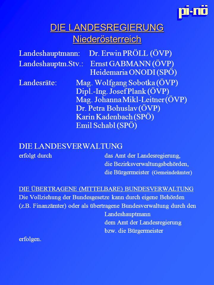 DIE LANDESREGIERUNG Niederösterreich Landeshauptmann: Dr. Erwin PRÖLL (ÖVP) Landeshauptm.Stv.: Ernst GABMANN (ÖVP) Heidemaria ONODI (SPÖ) Landesräte:M