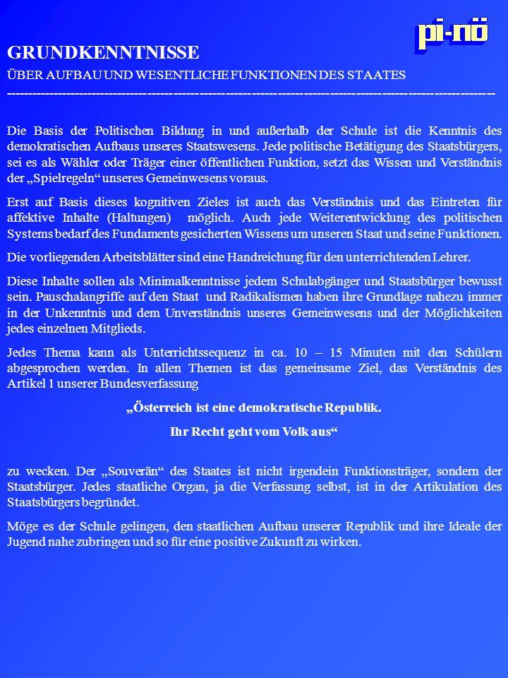 POLITISCHE BILDUNG GRUNDKENNTNISSE ÜBER AUFBAU UND WESENTLICHE FUNKTIONEN DES STAATES Themen: Die Verfassung Politische Willensbildung in Österreich Der Bundespräsident Der Nationalrat Der Bundesrat Der Landtag Die Bundesregierung Die Landesregierung Die Gemeinde Sozialpartnerschaft Österreich und Europa Anhang: Aufgaben des Bundesheeres