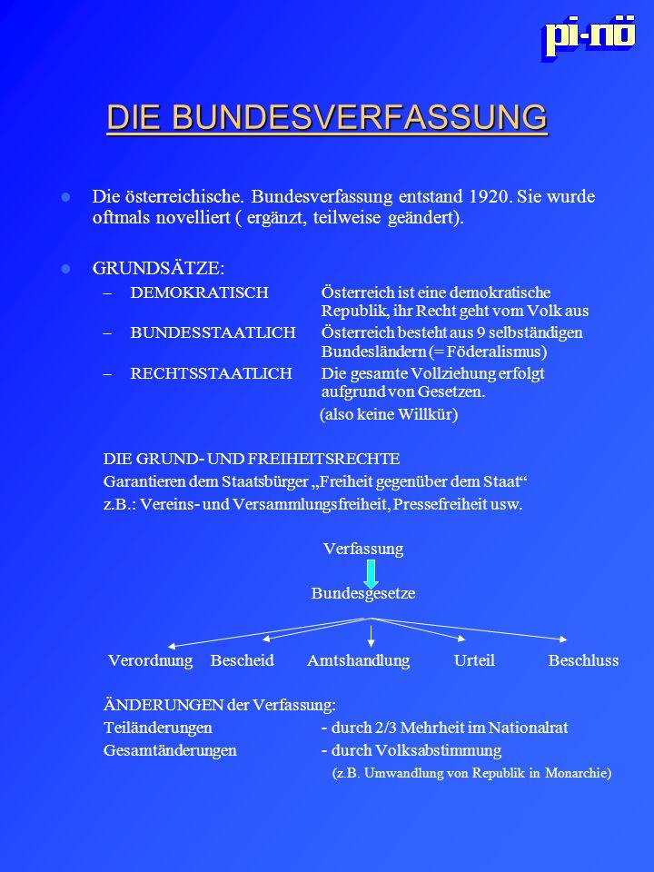 DIE BUNDESVERFASSUNG Die österreichische. Bundesverfassung entstand 1920. Sie wurde oftmals novelliert ( ergänzt, teilweise geändert). GRUNDSÄTZE: – D
