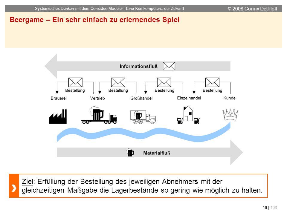 © 2008 Conny Dethloff Systemisches Denken mit dem Consideo Modeler - Eine Kernkompetenz der Zukunft 10 | 106 Beergame – Ein sehr einfach zu erlernende
