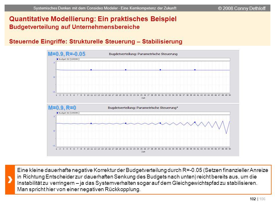© 2008 Conny Dethloff Systemisches Denken mit dem Consideo Modeler - Eine Kernkompetenz der Zukunft 102 | 106 M=0.9, R=-0.05 M=0.9, R=0 Eine kleine da