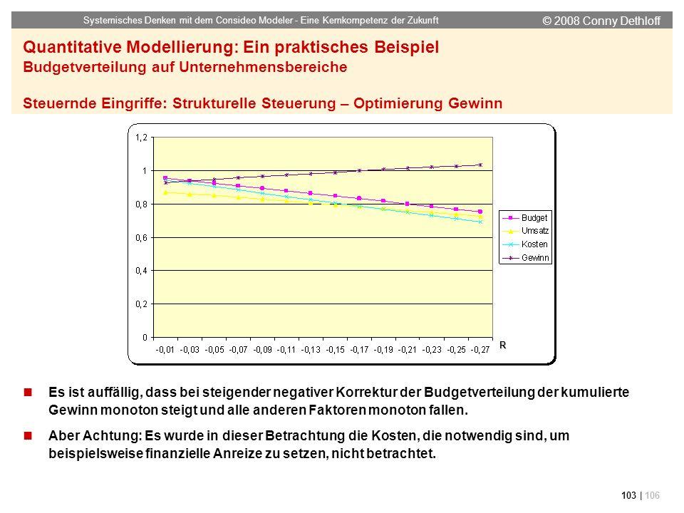 © 2008 Conny Dethloff Systemisches Denken mit dem Consideo Modeler - Eine Kernkompetenz der Zukunft 103 | 106 Quantitative Modellierung: Ein praktisch