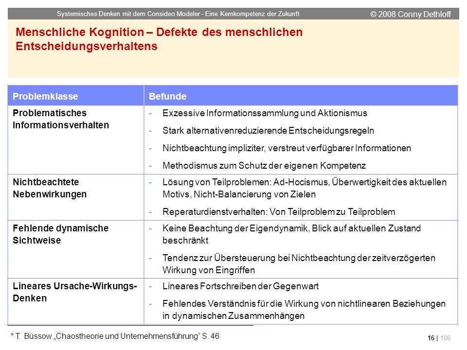 © 2008 Conny Dethloff Systemisches Denken mit dem Consideo Modeler - Eine Kernkompetenz der Zukunft 16 | 106 * T. Büssow Chaostheorie und Unternehmens