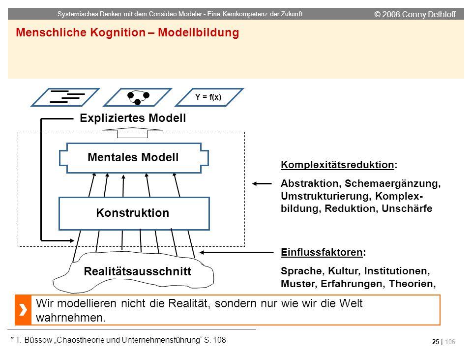 © 2008 Conny Dethloff Systemisches Denken mit dem Consideo Modeler - Eine Kernkompetenz der Zukunft 25 | 106 Menschliche Kognition – Modellbildung * T