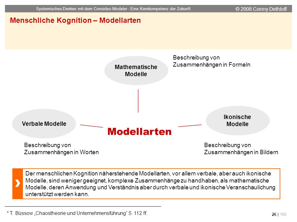 © 2008 Conny Dethloff Systemisches Denken mit dem Consideo Modeler - Eine Kernkompetenz der Zukunft 26 | 106 Menschliche Kognition – Modellarten * T.