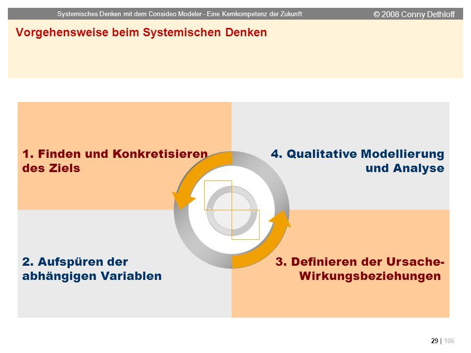 © 2008 Conny Dethloff Systemisches Denken mit dem Consideo Modeler - Eine Kernkompetenz der Zukunft 29 | 106 3. Definieren der Ursache- Wirkungsbezieh
