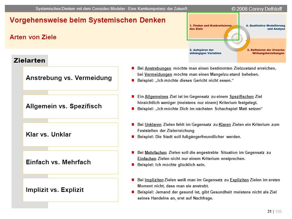 © 2008 Conny Dethloff Systemisches Denken mit dem Consideo Modeler - Eine Kernkompetenz der Zukunft 31 | 106 Vorgehensweise beim Systemischen Denken A