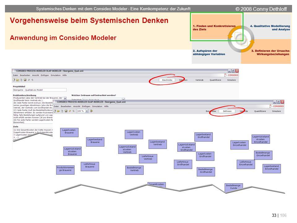 © 2008 Conny Dethloff Systemisches Denken mit dem Consideo Modeler - Eine Kernkompetenz der Zukunft 33 | 106 Vorgehensweise beim Systemischen Denken A