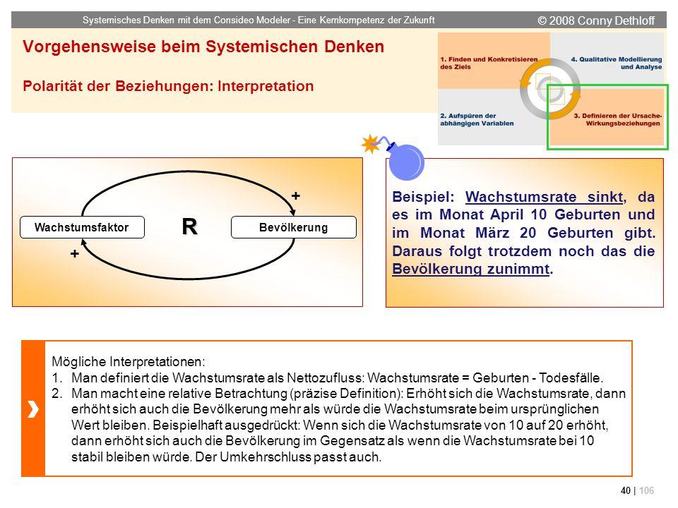© 2008 Conny Dethloff Systemisches Denken mit dem Consideo Modeler - Eine Kernkompetenz der Zukunft 40 | 106 Vorgehensweise beim Systemischen Denken P