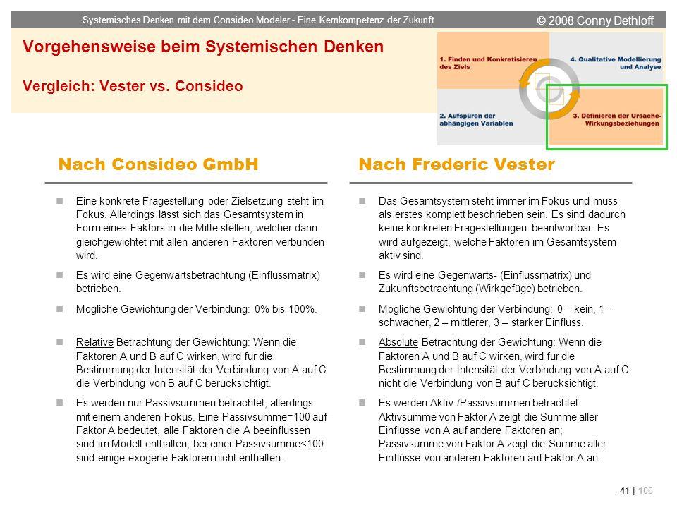 © 2008 Conny Dethloff Systemisches Denken mit dem Consideo Modeler - Eine Kernkompetenz der Zukunft 41 | 106 Vorgehensweise beim Systemischen Denken V
