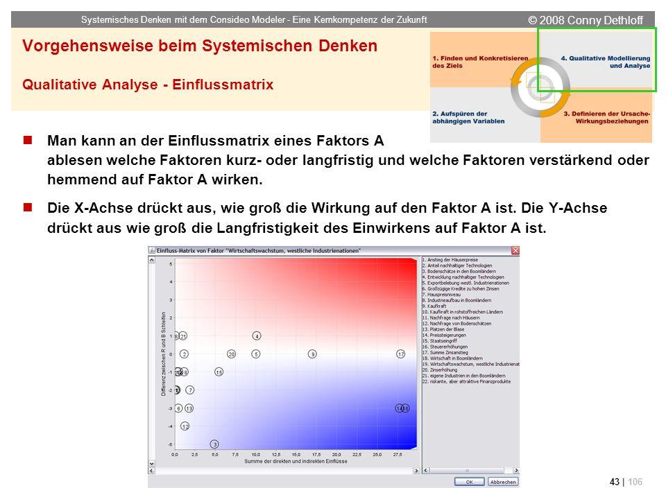 © 2008 Conny Dethloff Systemisches Denken mit dem Consideo Modeler - Eine Kernkompetenz der Zukunft 43 | 106 Vorgehensweise beim Systemischen Denken Q