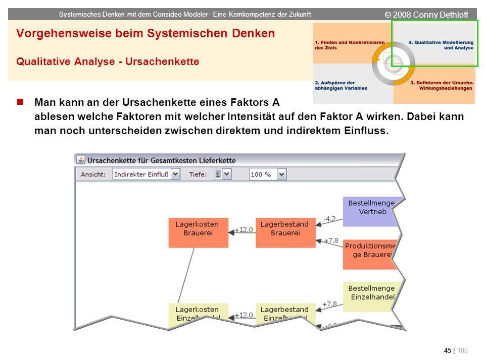 © 2008 Conny Dethloff Systemisches Denken mit dem Consideo Modeler - Eine Kernkompetenz der Zukunft 45 | 106 Vorgehensweise beim Systemischen Denken Q