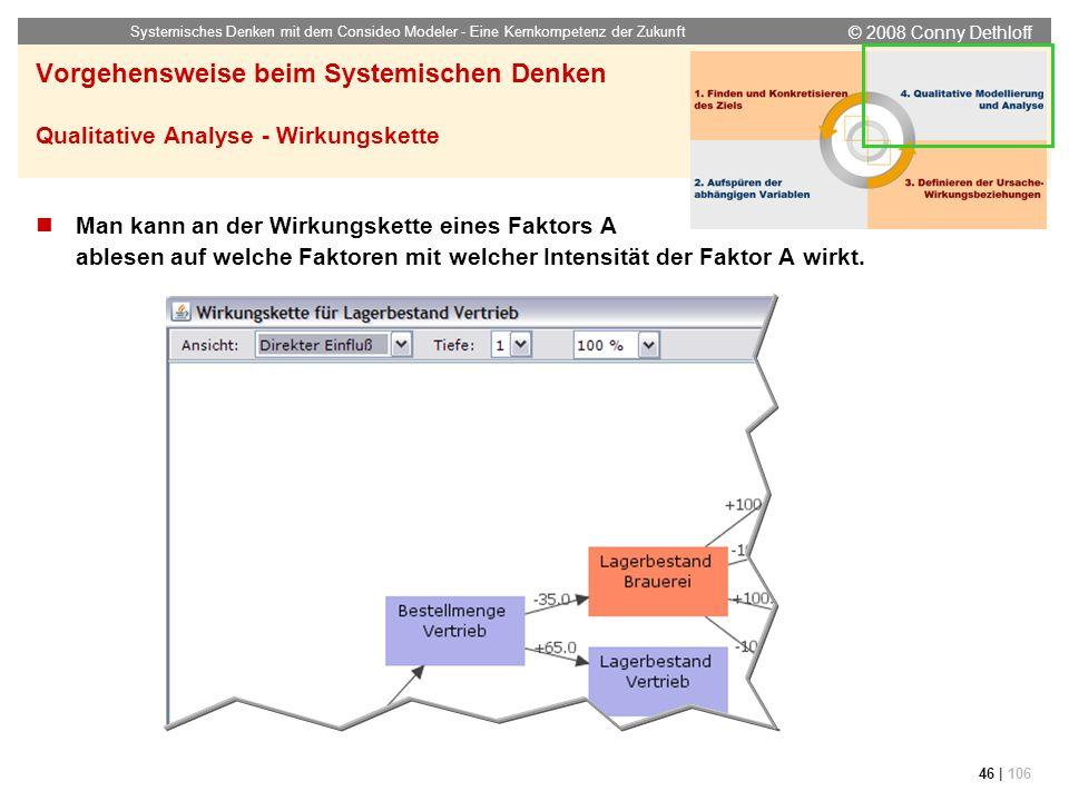 © 2008 Conny Dethloff Systemisches Denken mit dem Consideo Modeler - Eine Kernkompetenz der Zukunft 46 | 106 Vorgehensweise beim Systemischen Denken Q