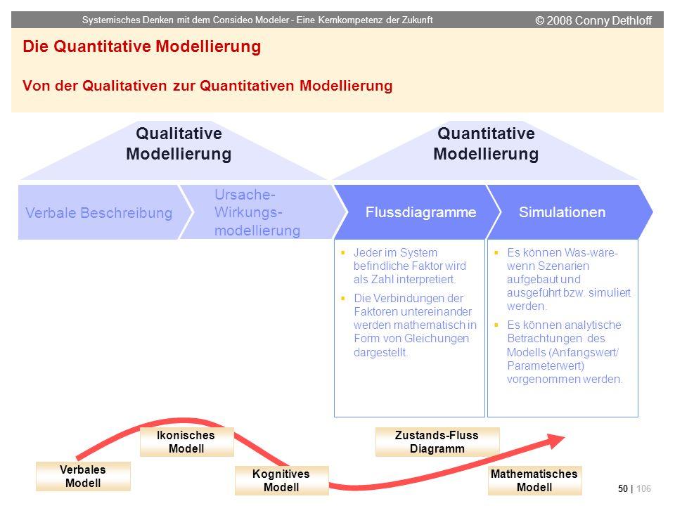 © 2008 Conny Dethloff Systemisches Denken mit dem Consideo Modeler - Eine Kernkompetenz der Zukunft 50 | 106 Die Quantitative Modellierung Von der Qua
