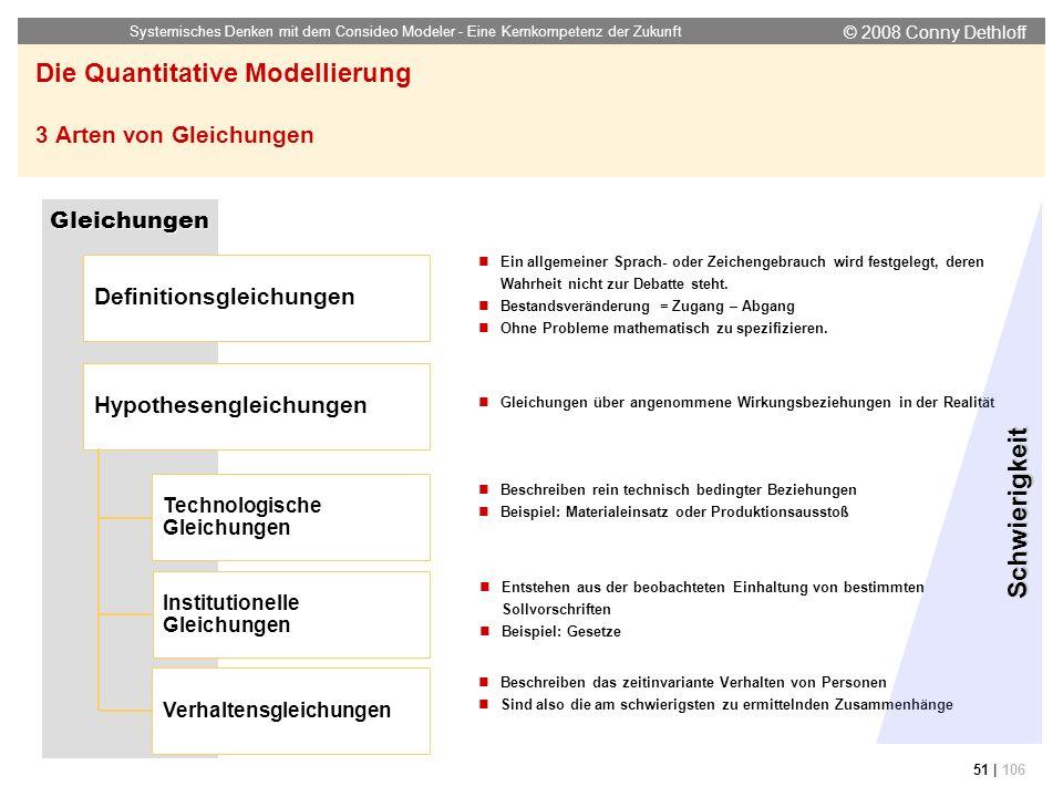 © 2008 Conny Dethloff Systemisches Denken mit dem Consideo Modeler - Eine Kernkompetenz der Zukunft 51 | 106 Die Quantitative Modellierung 3 Arten von
