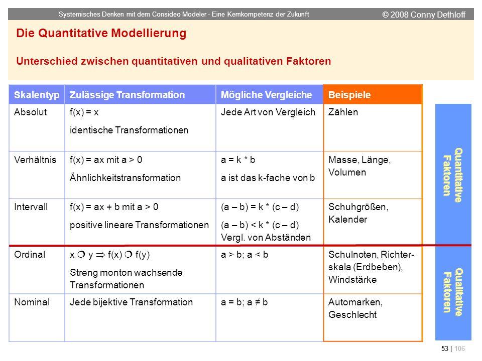© 2008 Conny Dethloff Systemisches Denken mit dem Consideo Modeler - Eine Kernkompetenz der Zukunft 53 | 106 Die Quantitative Modellierung Unterschied