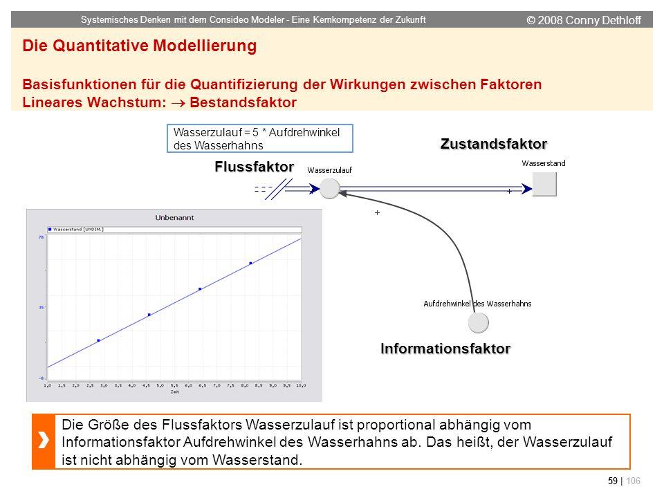 © 2008 Conny Dethloff Systemisches Denken mit dem Consideo Modeler - Eine Kernkompetenz der Zukunft 59 | 106 Die Quantitative Modellierung Basisfunkti