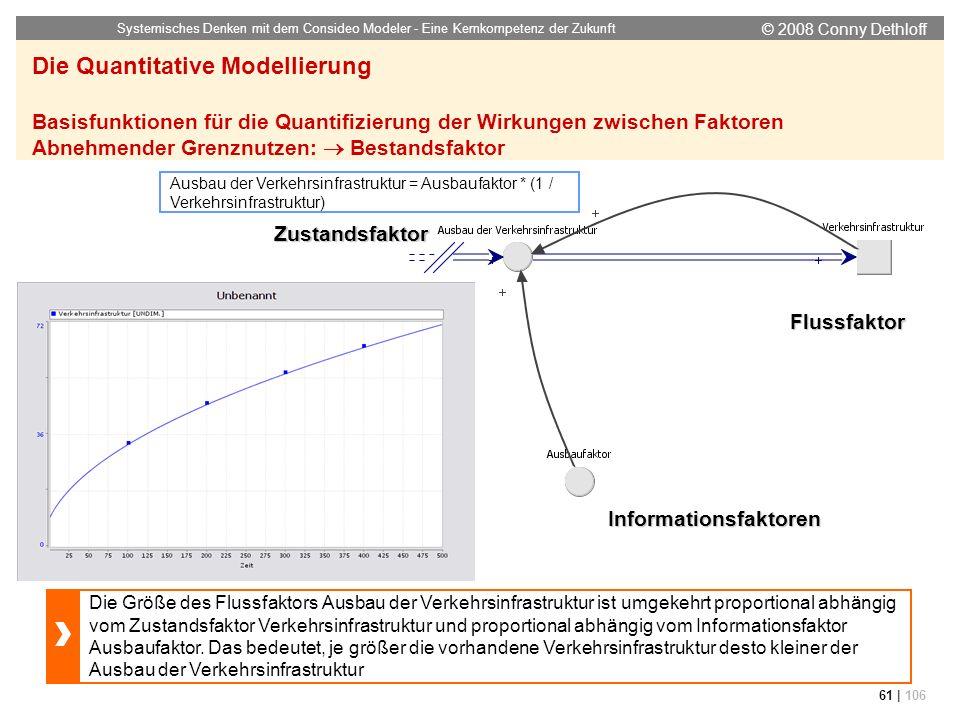 © 2008 Conny Dethloff Systemisches Denken mit dem Consideo Modeler - Eine Kernkompetenz der Zukunft 61 | 106 Die Quantitative Modellierung Basisfunkti
