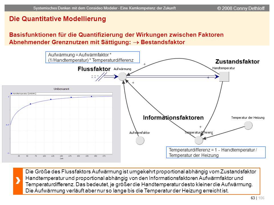 © 2008 Conny Dethloff Systemisches Denken mit dem Consideo Modeler - Eine Kernkompetenz der Zukunft 63 | 106 Die Quantitative Modellierung Basisfunkti