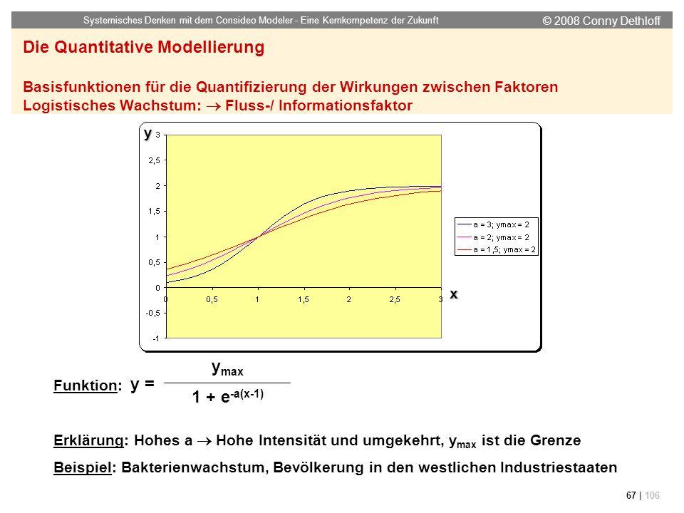 © 2008 Conny Dethloff Systemisches Denken mit dem Consideo Modeler - Eine Kernkompetenz der Zukunft 67 | 106 Funktion: Erklärung: Hohes a Hohe Intensi