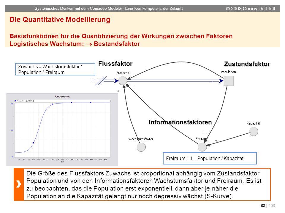 © 2008 Conny Dethloff Systemisches Denken mit dem Consideo Modeler - Eine Kernkompetenz der Zukunft 68 | 106 Die Quantitative Modellierung Basisfunkti