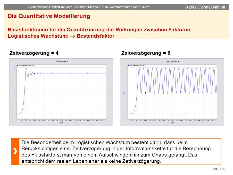 © 2008 Conny Dethloff Systemisches Denken mit dem Consideo Modeler - Eine Kernkompetenz der Zukunft 69 | 106 Die Quantitative Modellierung Basisfunkti