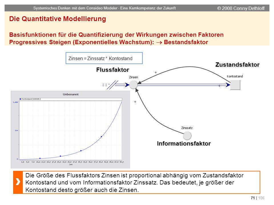 © 2008 Conny Dethloff Systemisches Denken mit dem Consideo Modeler - Eine Kernkompetenz der Zukunft 71 | 106 Die Quantitative Modellierung Basisfunkti