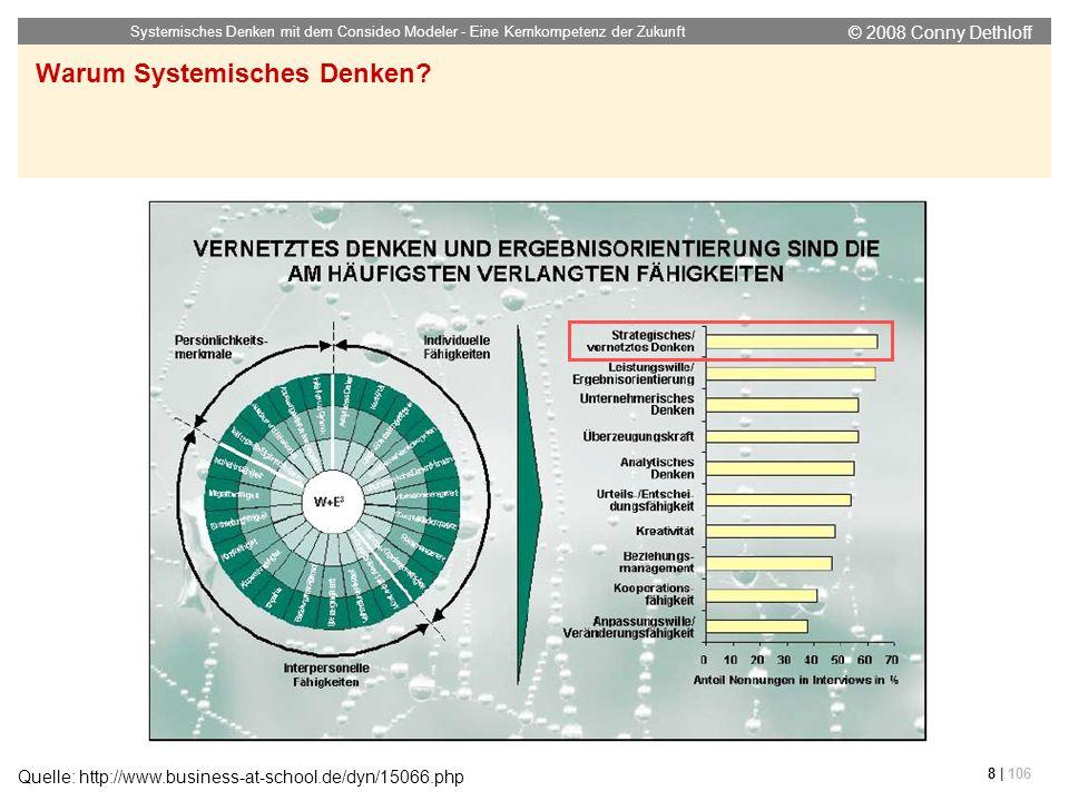 © 2008 Conny Dethloff Systemisches Denken mit dem Consideo Modeler - Eine Kernkompetenz der Zukunft 8 | 106 Warum Systemisches Denken? Quelle: http://