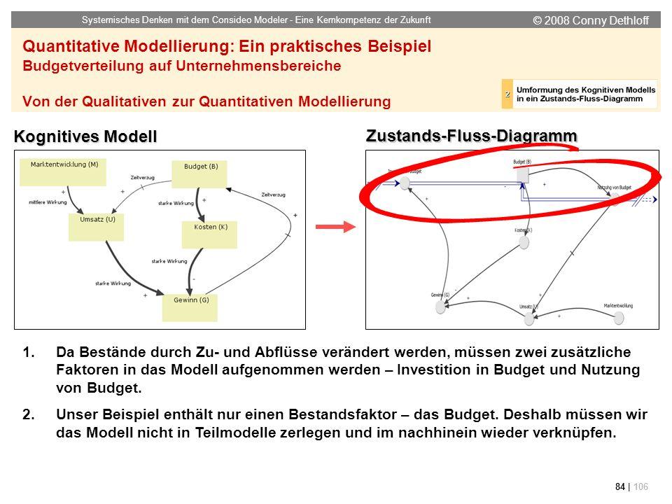 © 2008 Conny Dethloff Systemisches Denken mit dem Consideo Modeler - Eine Kernkompetenz der Zukunft 84 | 106 Quantitative Modellierung: Ein praktische