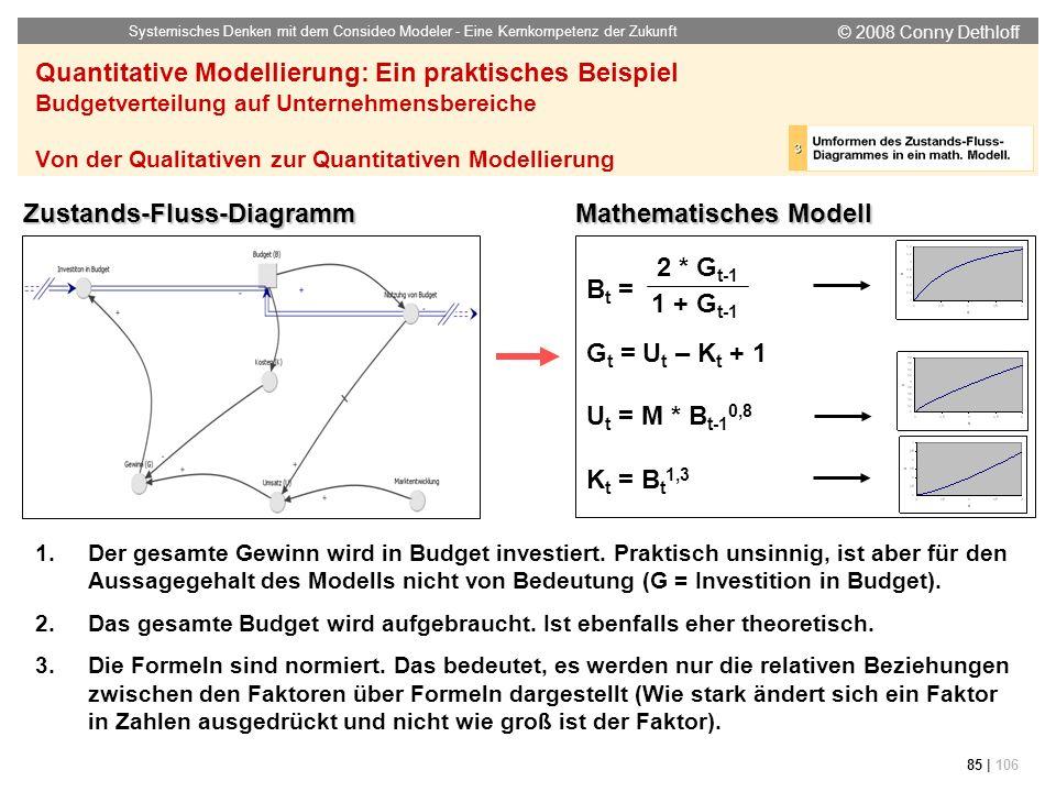 © 2008 Conny Dethloff Systemisches Denken mit dem Consideo Modeler - Eine Kernkompetenz der Zukunft 85 | 106 Quantitative Modellierung: Ein praktische