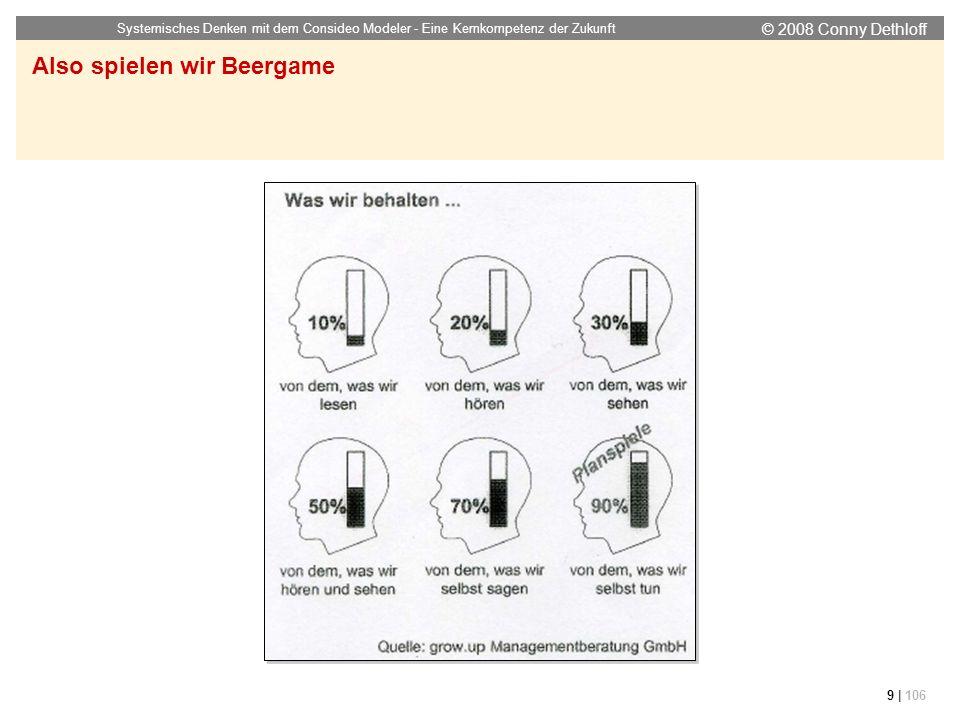 © 2008 Conny Dethloff Systemisches Denken mit dem Consideo Modeler - Eine Kernkompetenz der Zukunft 9 | 106 Also spielen wir Beergame