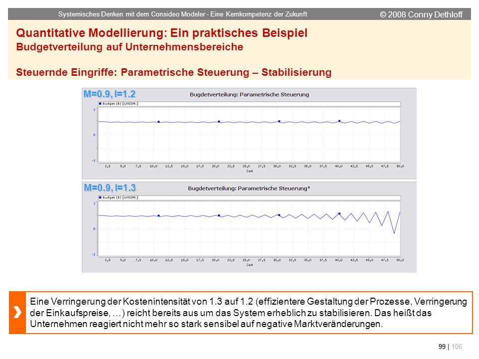 © 2008 Conny Dethloff Systemisches Denken mit dem Consideo Modeler - Eine Kernkompetenz der Zukunft 99 | 106 M=0.9, I=1.2 M=0.9, I=1.3 Eine Verringeru