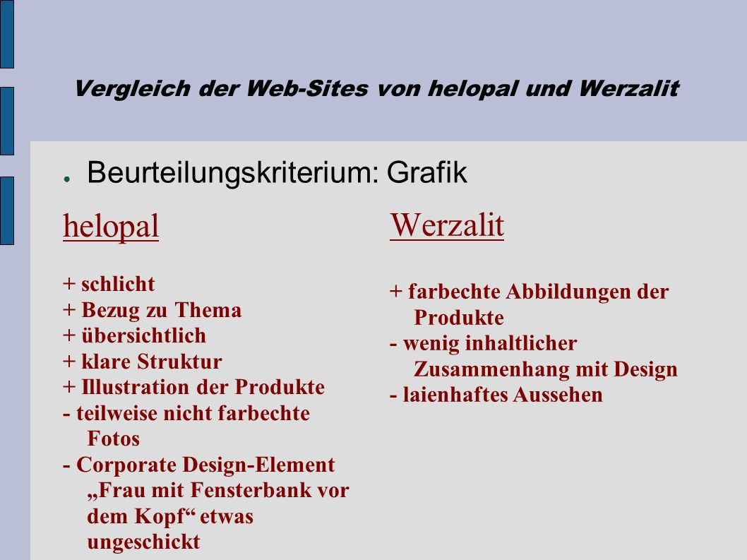 Vergleich der Web-Sites von helopal und Werzalit Beurteilungskriterium: Inhalt helopal + Neuzugänge (News) + Infos über gesamtes Sortiment, Servicelei