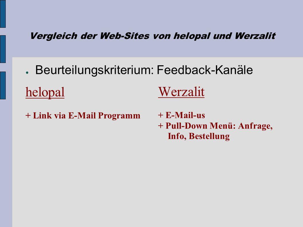 Vergleich der Web-Sites von helopal und Werzalit helopal - keine Kontrolle möglich, da Datum nicht vorhanden Werzalit - Meldungen 1 Jahr alt - abgelau