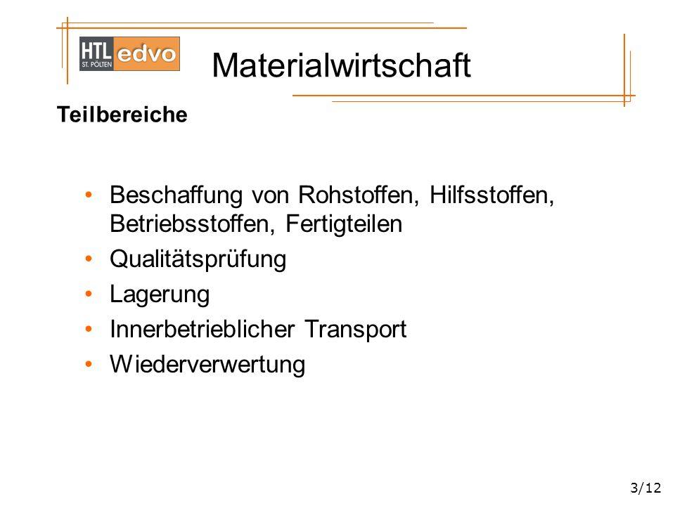 Materialwirtschaft 3/12 Teilbereiche Beschaffung von Rohstoffen, Hilfsstoffen, Betriebsstoffen, Fertigteilen Qualitätsprüfung Lagerung Innerbetrieblic