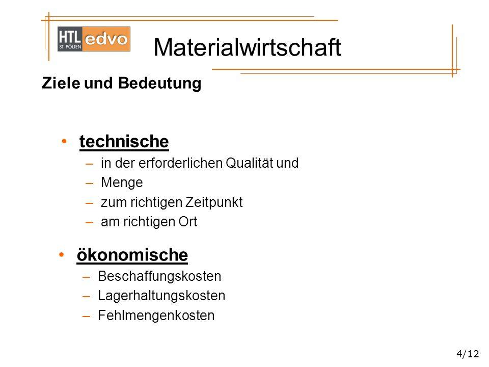 Materialwirtschaft 4/12 Ziele und Bedeutung technische –in der erforderlichen Qualität und –Menge –zum richtigen Zeitpunkt –am richtigen Ort ökonomisc