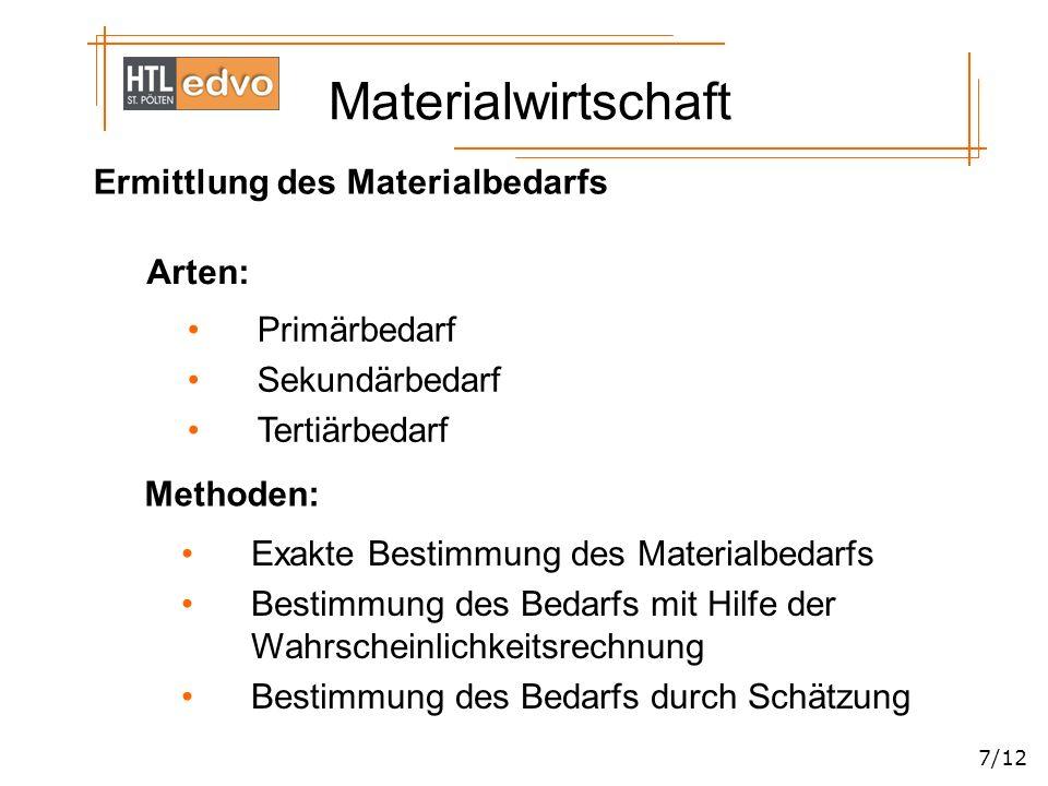 Materialwirtschaft 7/12 Ermittlung des Materialbedarfs Exakte Bestimmung des Materialbedarfs Bestimmung des Bedarfs mit Hilfe der Wahrscheinlichkeitsr