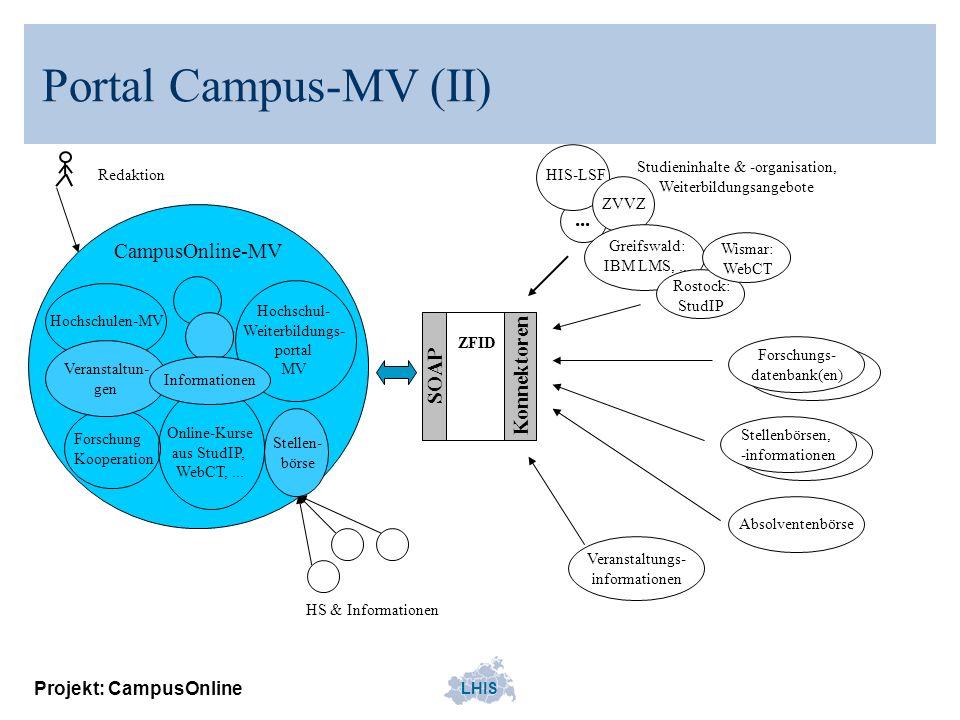 LHIS Projekt: CampusOnline Portal Campus-MV (II)... Forschungs- datenbank(en) HIS-LSF ZVVZ Greifswald: IBM LMS,... Rostock: StudIP Wismar: WebCT Redak